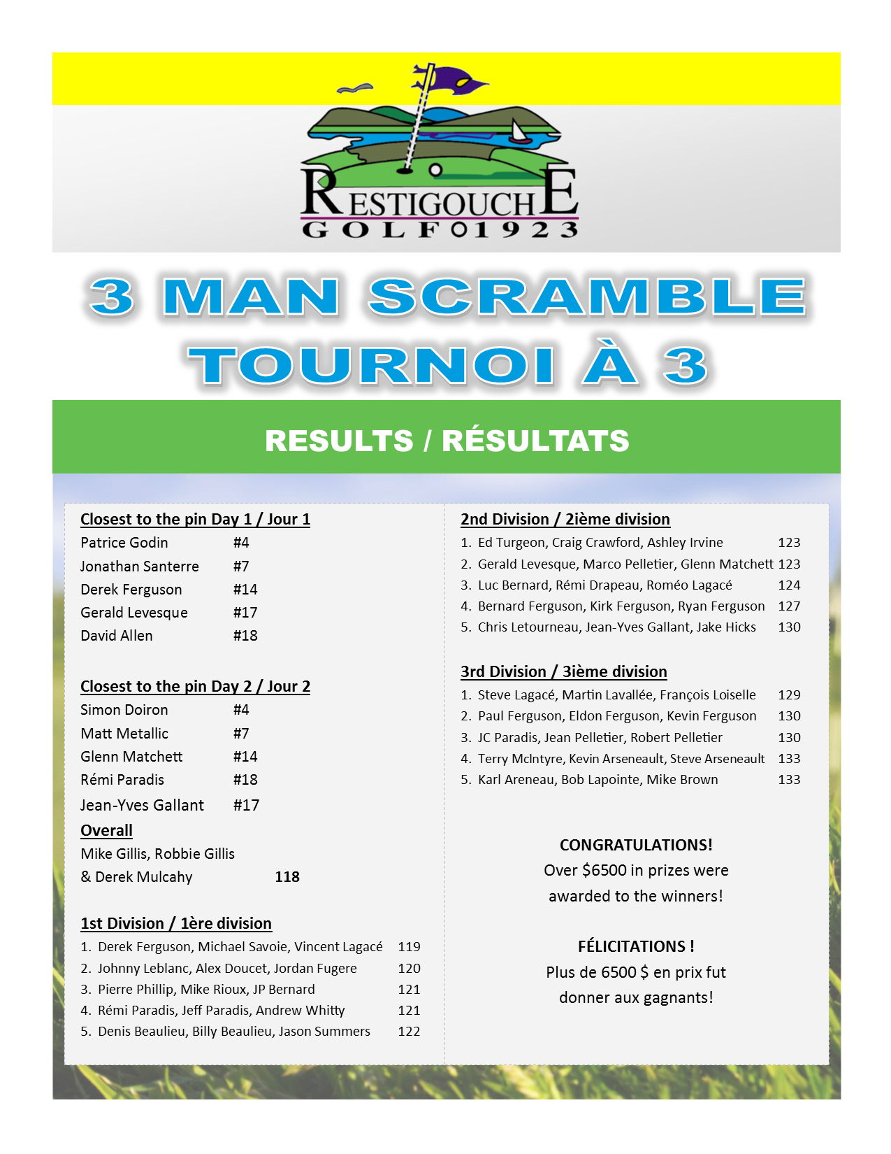 3man scramble results